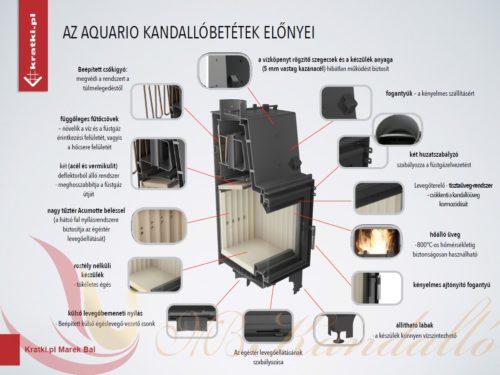 kratki_aquario